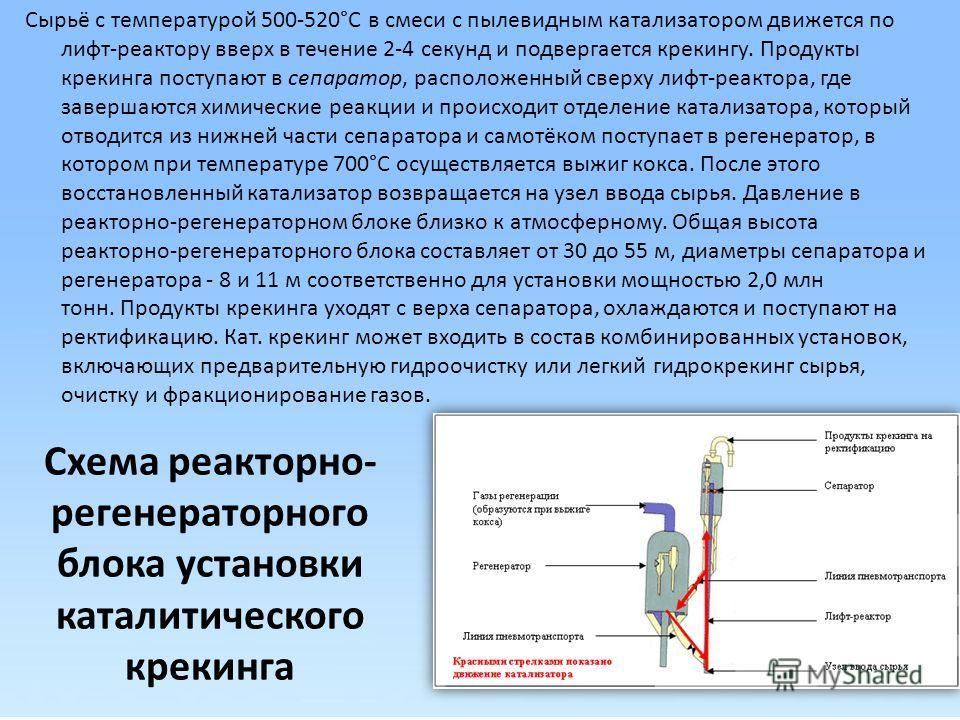 Схема реакторно- регенераторного блока установки каталитического крекинга Сырьё с температурой 500-520°С в смеси с пылевидным катализатором движется по лифт-реактору вверх в течение 2-4 секунд и подвергается крекингу. Продукты крекинга поступают в се