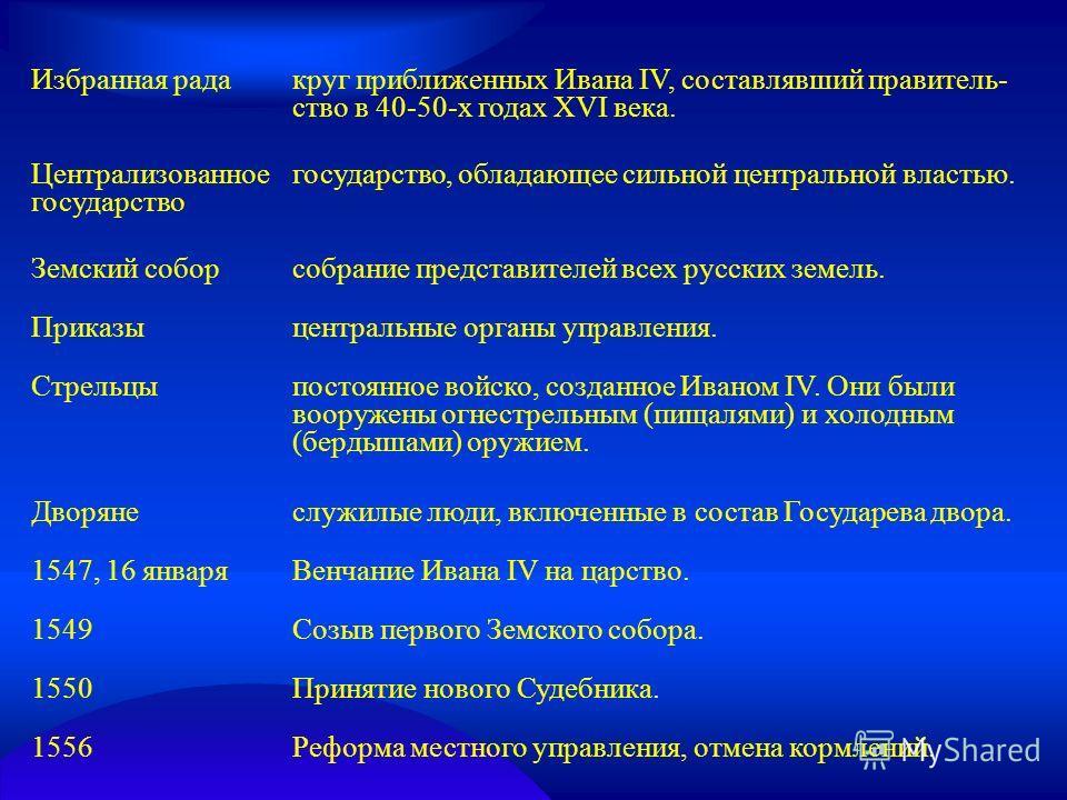 Избранная рада круг приближенных Ивана IV, составлявший правитель ство в 40-50-х годах XVI века. Централизованное государство государство, обладающее сильной центральной властью. Земский соборсобрание представителей всех русских земель. Приказыцен