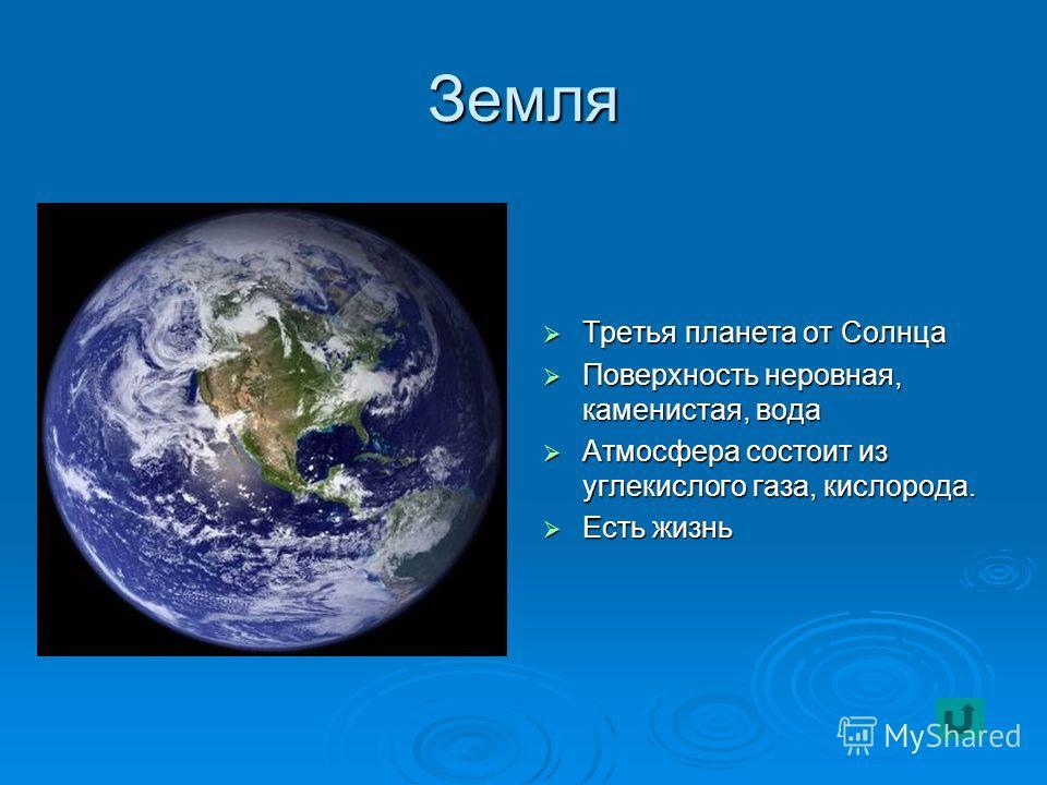 Земля Третья планета от Солнца Третья планета от Солнца Поверхность неровная, каменистая, вода Поверхность неровная, каменистая, вода Атмосфера состоит из углекислого газа, кислорода. Атмосфера состоит из углекислого газа, кислорода. Есть жизнь Есть