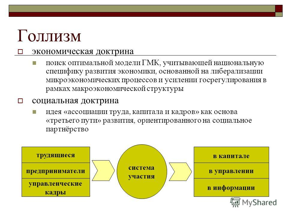 Голлизм экономическая доктрина поиск оптимальной модели ГМК, учитывающей национальную специфику развития экономики, основанной на либерализации микроэкономических процессов и усилении госрегулирования в рамках макроэкономической структуры социальная