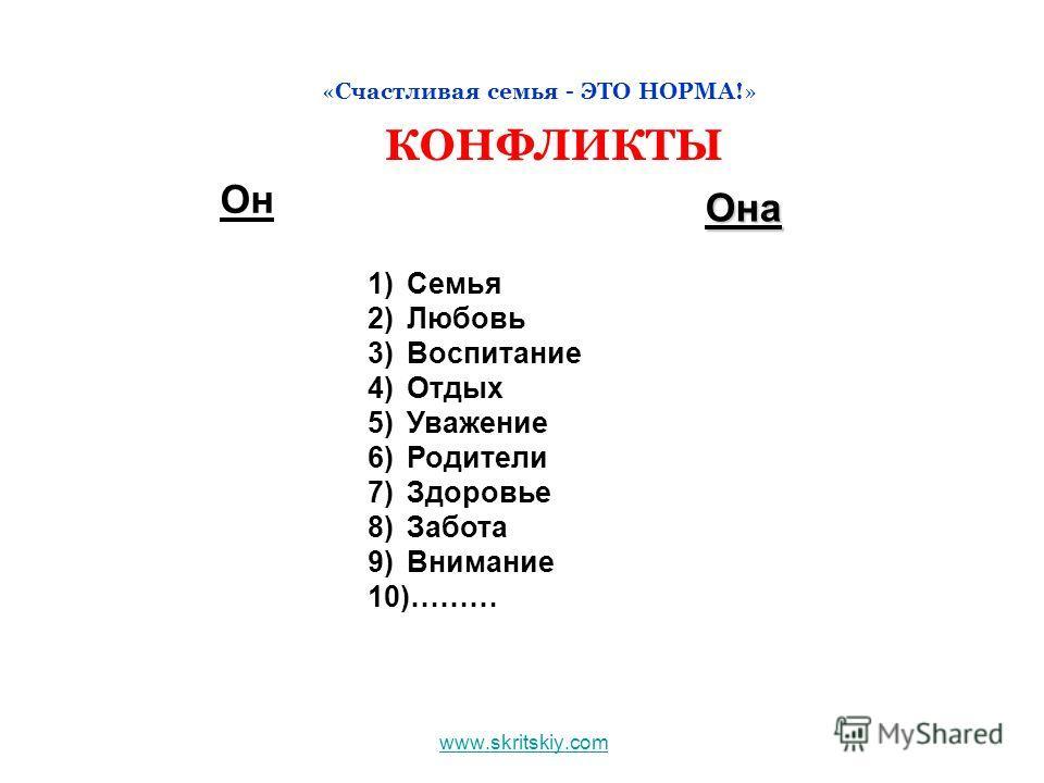 www.skritskiy.com «Счастливая семья - ЭТО НОРМА!» КОНФЛИКТЫ Он 1)Семья 2)Любовь 3)Воспитание 4)Отдых 5)Уважение 6)Родители 7)Здоровье 8)Забота 9)Внимание 10)……… Она