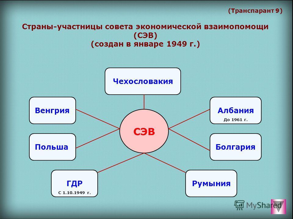 (Транспарант 9) Страны-участницы совета экономической взаимопомощи (СЭВ) (создан в январе 1949 г.) СЭВ Венгрия Чехословакия Албания До 1961 г. Польша Болгария ГДР С 1.10.1949 г. Румыния