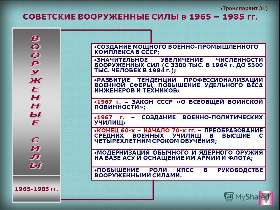 ( Транспарант 31) СОВЕТСКИЕ ВООРУЖЕННЫЕ СИЛЫ в 1965 – 1985 гг. СОЗДАНИЕ МОЩНОГО ВОЕННО-ПРОМЫШЛЕННОГО КОМПЛЕКСА В СССР; ЗНАЧИТЕЛЬНОЕ УВЕЛИЧЕНИЕ ЧИСЛЕННОСТИ ВООРУЖЕННЫХ СИЛ (С 3300 ТЫС. В 1964 г. ДО 5300 ТЫС. ЧЕЛОВЕК В 1984 г.); РАЗВИТИЕ ТЕНДЕНЦИИ ПРОФ