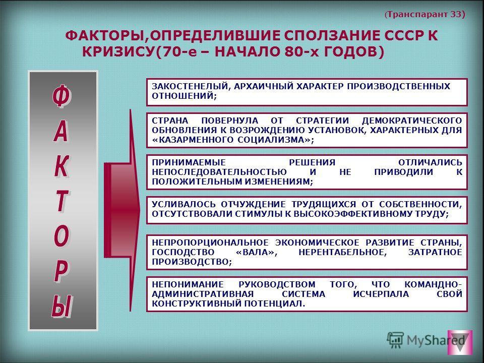 ( Транспарант 33) ФАКТОРЫ,ОПРЕДЕЛИВШИЕ СПОЛЗАНИЕ СССР К КРИЗИСУ(70-е – НАЧАЛО 80-х ГОДОВ) ЗАКОСТЕНЕЛЫЙ, АРХАИЧНЫЙ ХАРАКТЕР ПРОИЗВОДСТВЕННЫХ ОТНОШЕНИЙ; СТРАНА ПОВЕРНУЛА ОТ СТРАТЕГИИ ДЕМОКРАТИЧЕСКОГО ОБНОВЛЕНИЯ К ВОЗРОЖДЕНИЮ УСТАНОВОК, ХАРАКТЕРНЫХ ДЛЯ