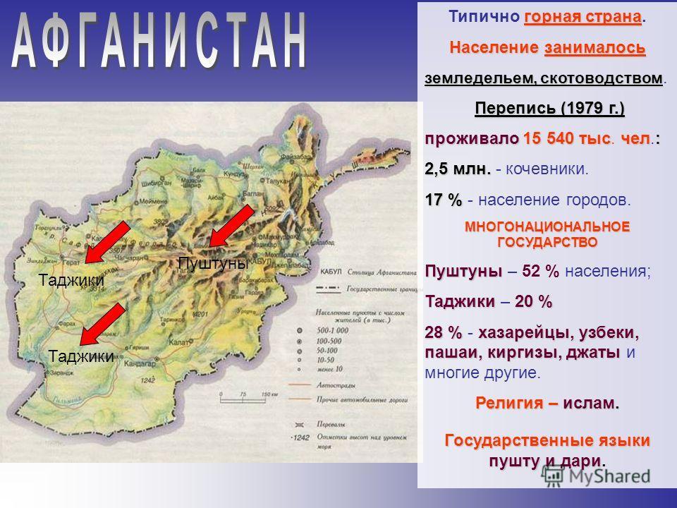 Пуштуны Таджики Типично г гг горная страна. Население занималось земледельем, скотоводством. П ПП Перепись (1979 г.) проживало 15 540 тыс. ч чч чел.: 2,5 млн. - кочевники. 17 % - население городов. МНОГОНАЦИОНАЛЬНОЕ ГОСУДАРСТВО Пуштуны – 52 % населен