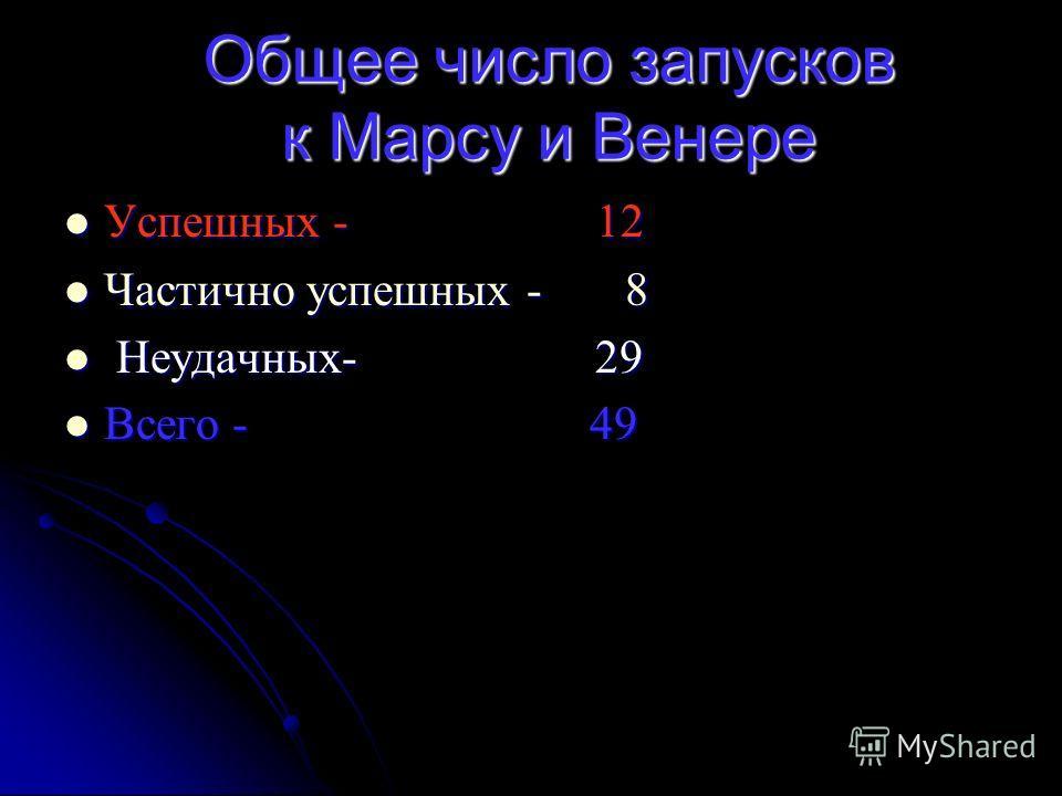 Общее число запусков к Марсу и Венере Успешных - 12 Успешных - 12 Частично успешных - 8 Частично успешных - 8 Неудачных - 29 Неудачных - 29 Всего - 49 Всего - 49