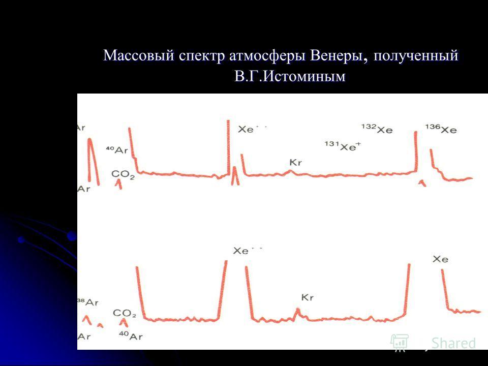 Массовый спектр атмосферы Венеры, полученный В. Г. Истоминым