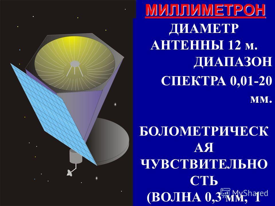 МИЛЛИМЕТРОН ДИАМЕТР АНТЕННЫ 12 м. ДИАПАЗОН СПЕКТРА 0,01-20 мм. БОЛОМЕТРИЧЕСК АЯ ЧУВСТВИТЕЛЬНО СТЬ (ВОЛНА 0,3 мм, 1 ЧАС НАКОПЛЕНИЯ) 5·10 -9 Ян ( ). ЧУВСТВИТЕЛЬНО СТЬ ИНТЕРФЕРОМЕТРА КОСМОС-ЗЕМЛЯ (ALMA) (ВОЛНА 0,5ММ, ПОЛОСА 16 ГГц, НАКОПЛЕНИЕ 300С) 10 -