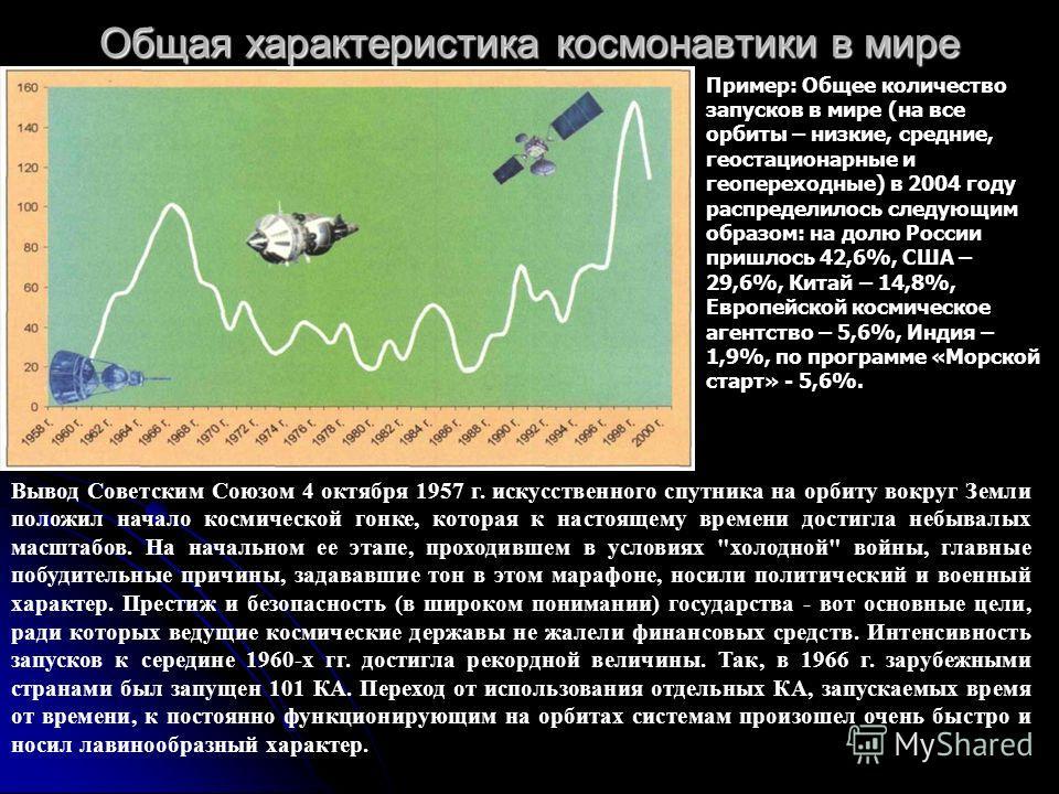Общая характеристика космонавтики в мире Вывод Советским Союзом 4 октября 1957 г. искусственного спутника на орбиту вокруг Земли положил начало космической гонке, которая к настоящему времени достигла небывалых масштабов. На начальном ее этапе, прохо