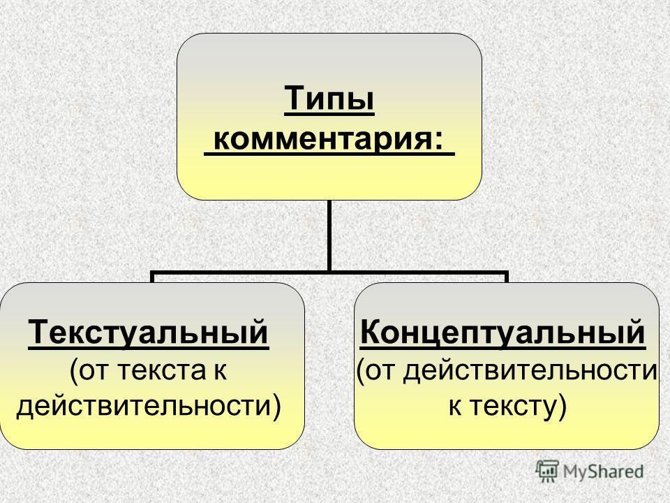 Типы комментария: Текстуальный (от текста к действительности) Концептуальный (от действительности к тексту)