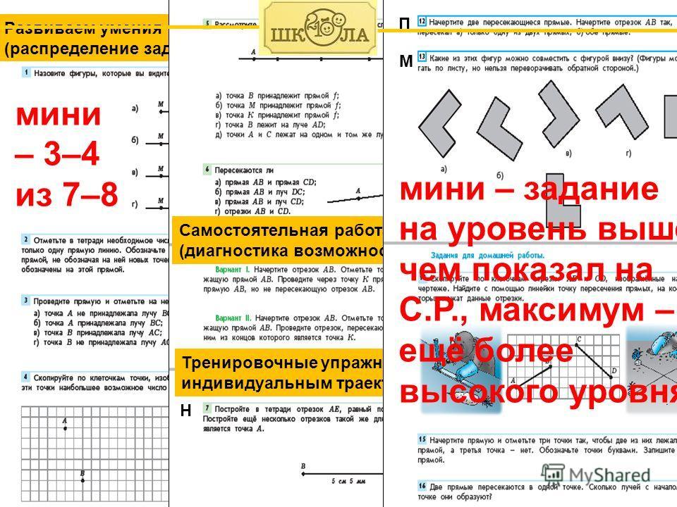 Минимакс. Математика, 5 кл. Развиваем умения (распределение заданий по группам) Самостоятельная работа по уровням (диагностика возможностей каждого) Тренировочные упражнения (по индивидуальным траекториям П М Н мини – 3–4 из 7–8 мини – задание на уро