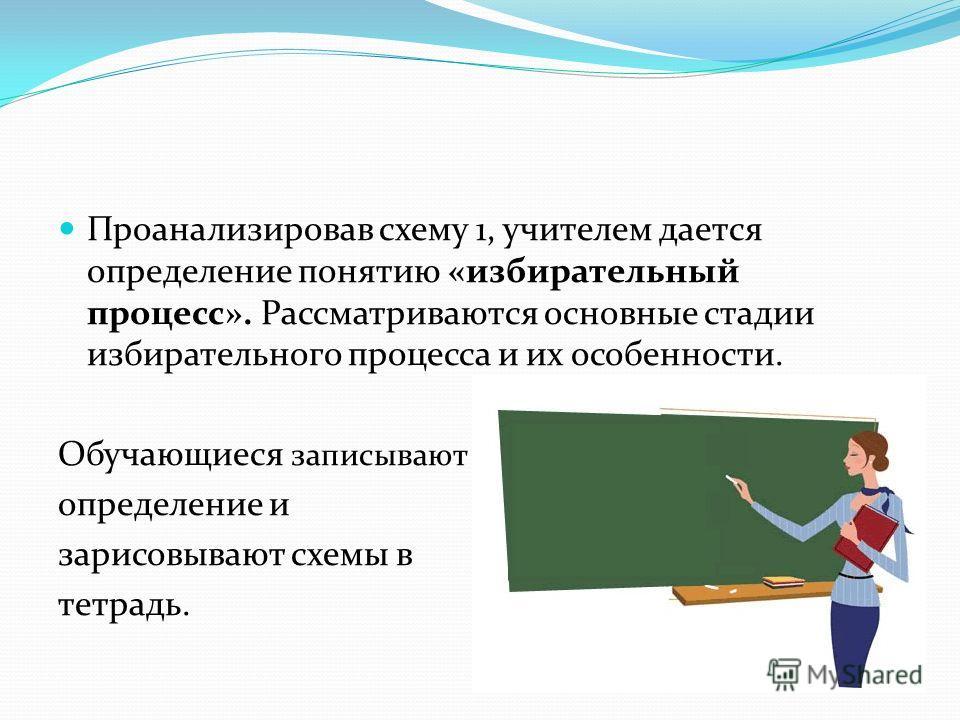 Проанализировав схему 1, учителем дается определение понятию «избирательный процесс». Рассматриваются основные стадии избирательного процесса и их особенности. Обучающиеся записывают определение и зарисовывают схемы в тетрадь.