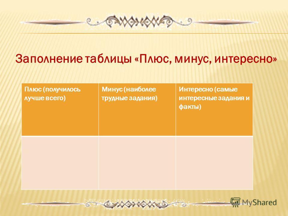 Заполнение таблицы «Плюс, минус, интересно» Плюс (получилось лучше всего) Минус (наиболее трудные задания) Интересно (самые интересные задания и факты)