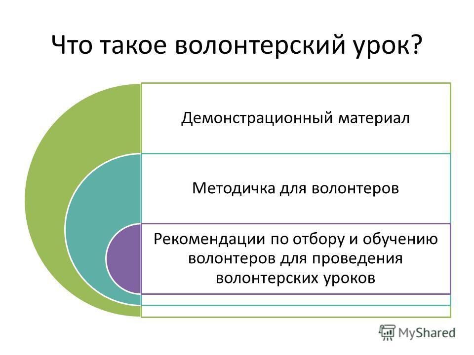 Что такое волонтерский урок? Демонстрационный материал Методичка для волонтеров Рекомендации по отбору и обучению волонтеров для проведения волонтерских уроков