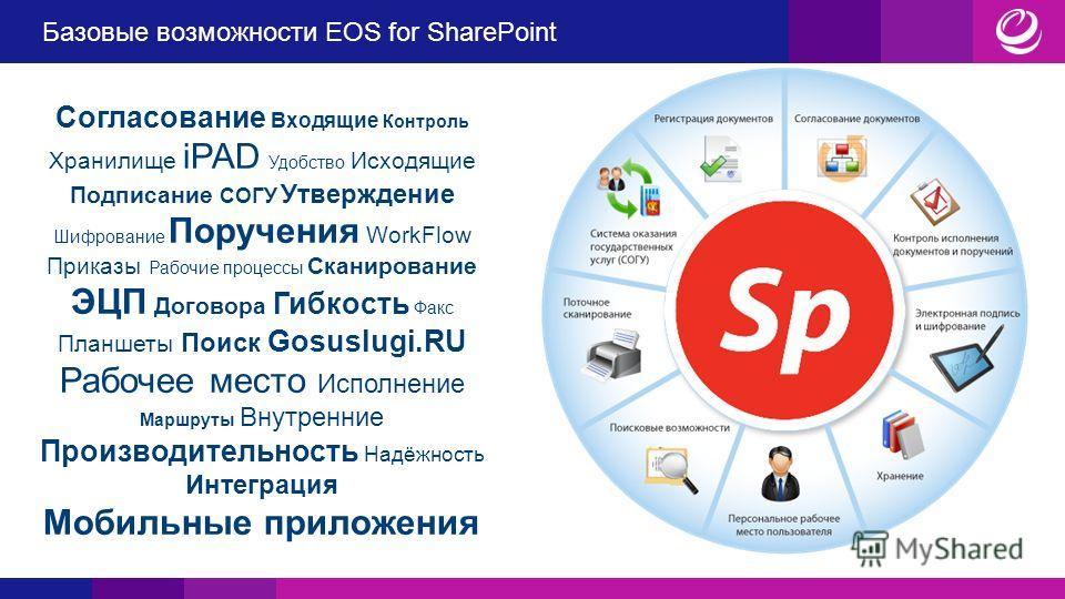 Базовые возможности EOS for SharePoint Согласование Входящие Контроль Хранилище iPAD Удобство Исходящие Подписание СОГУ Утверждение Шифрование Поручения WorkFlow Приказы Рабочие процессы Сканирование ЭЦП Договора Гибкость Факс Планшеты Поиск Gosuslug