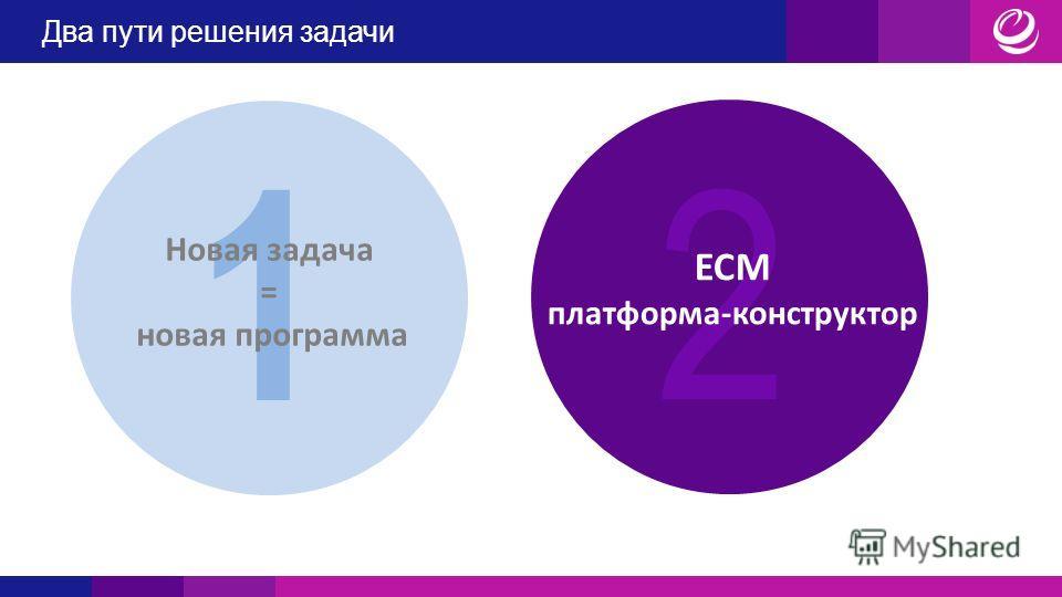 Два пути решения задачи 1 Новая задача = новая программа 2 ECM платформа-конструктор