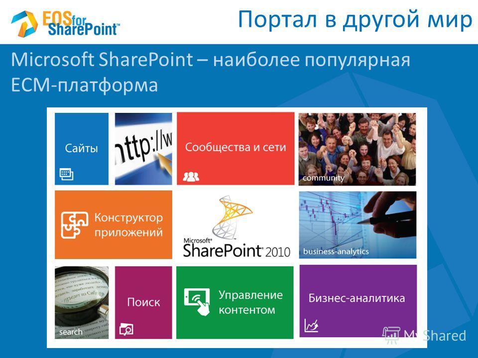 Портал в другой мир Microsoft SharePoint – наиболее популярная ECM-платформа