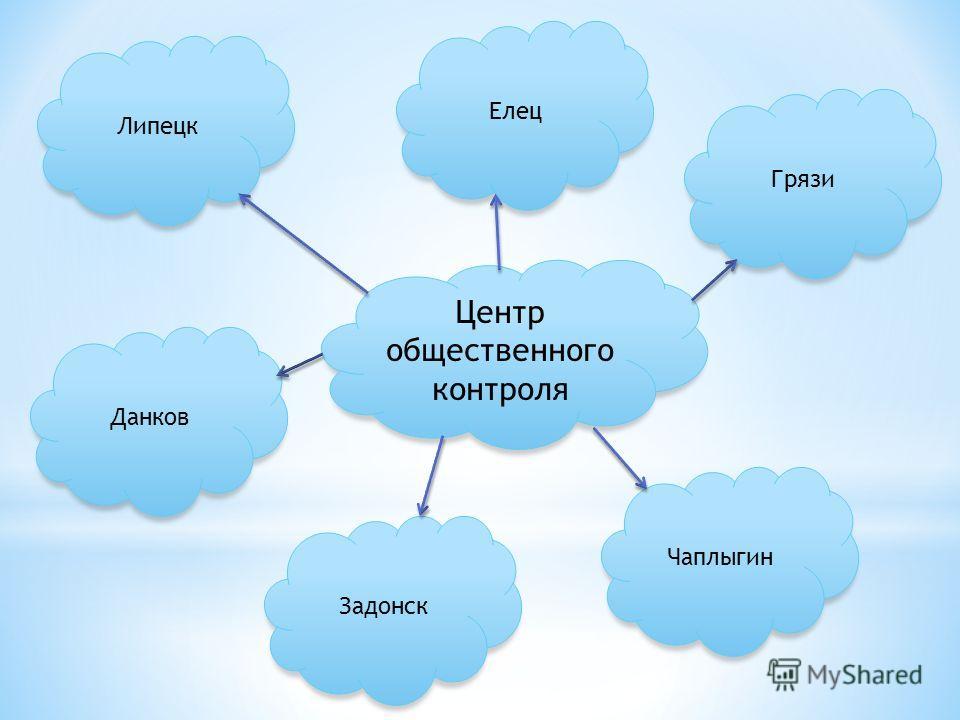 Центр общественного контроля Липецк Данков Задонск Чаплыгин Елец Грязи