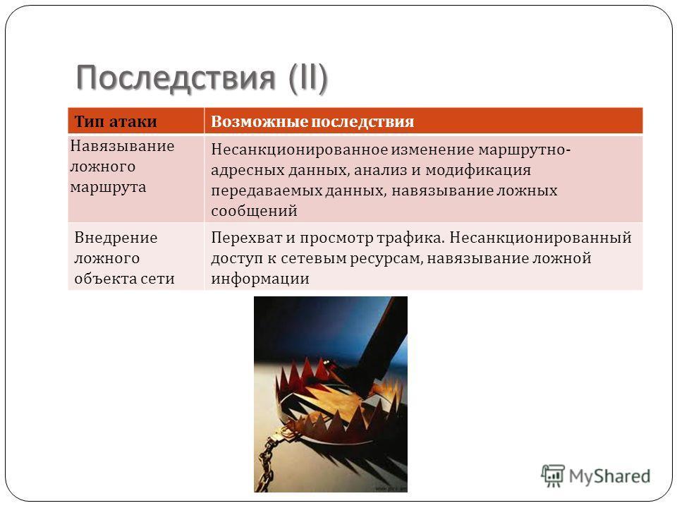 Последствия (II) Тип атаки Возможные последствия Навязывание ложного маршрута Несанкционированное изменение маршрутно - адресных данных, анализ и модификация передаваемых данных, навязывание ложных сообщений Внедрение ложного объекта сети Перехват и