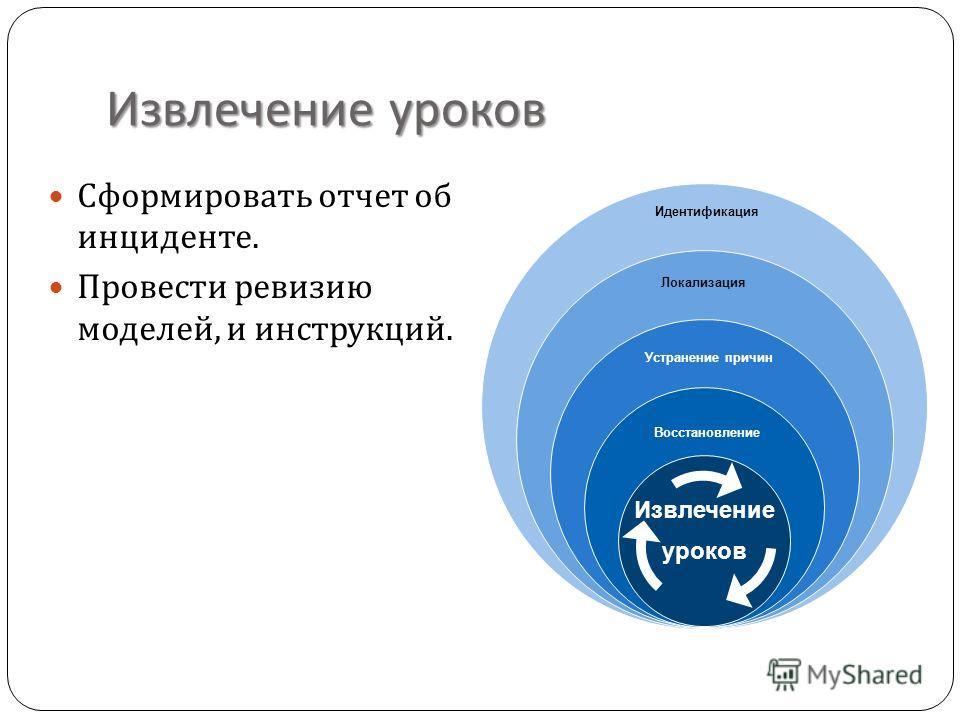 Извлечение уроков Сформировать отчет об инциденте. Провести ревизию моделей, и инструкций. Идентификация Локализация Устранение причин Восстановление Извлечение уроков