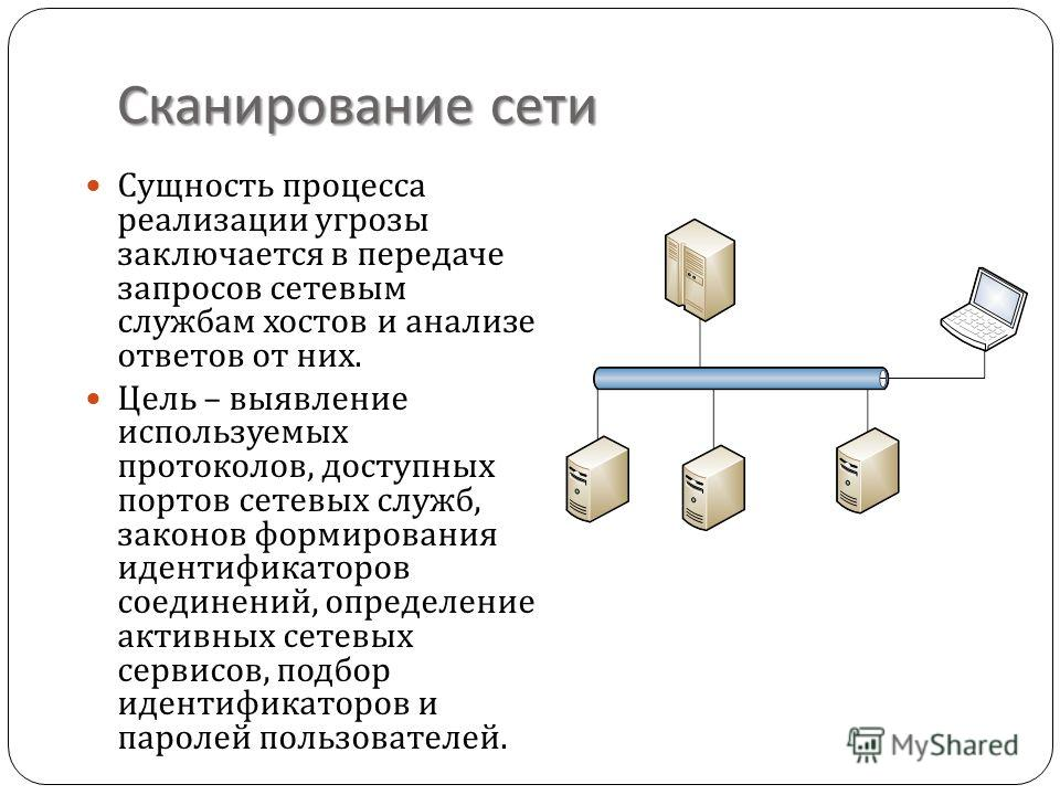 Сканирование сети Сущность процесса реализации угрозы заключается в передаче запросов сетевым службам хостов и анализе ответов от них. Цель – выявление используемых протоколов, доступных портов сетевых служб, законов формирования идентификаторов соед