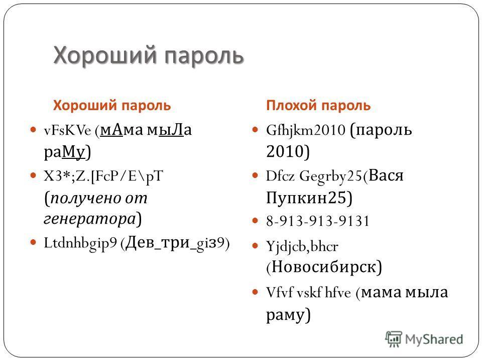 Хороший пароль Плохой пароль vFsKVe ( м Ама мы Ла ра Му ) X3*;Z.[FcP/E\pT ( получено от генератора ) Ltdnhbgip9 ( Дев _ три _gi з 9) Gfhjkm2010 ( пароль 2010) Dfcz Gegrby25( Вася Пупкин 25) 8-913-913-9131 Yjdjcb,bhcr ( Новосибирск ) Vfvf vskf hfve (