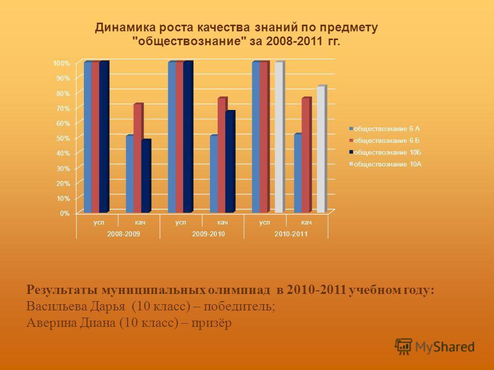 Результаты муниципальных олимпиад в 2010-2011 учебном году: Васильева Дарья (10 класс) – победитель; Аверина Диана (10 класс) – призёр