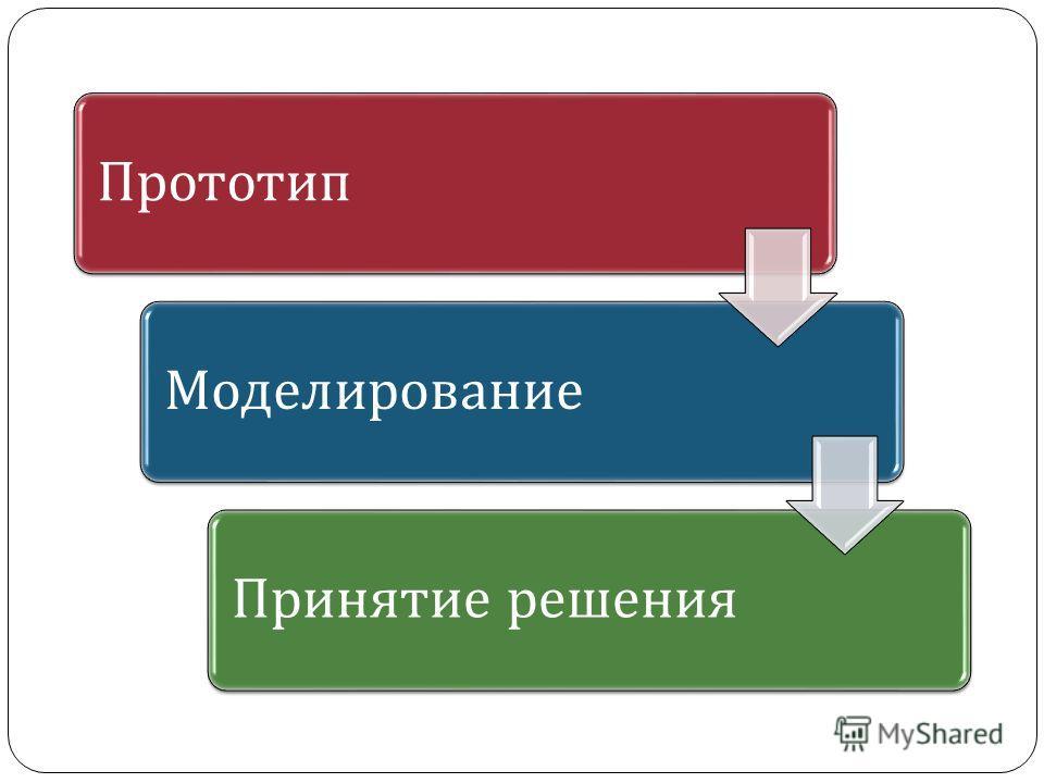 Прототип Моделирование Принятие решения
