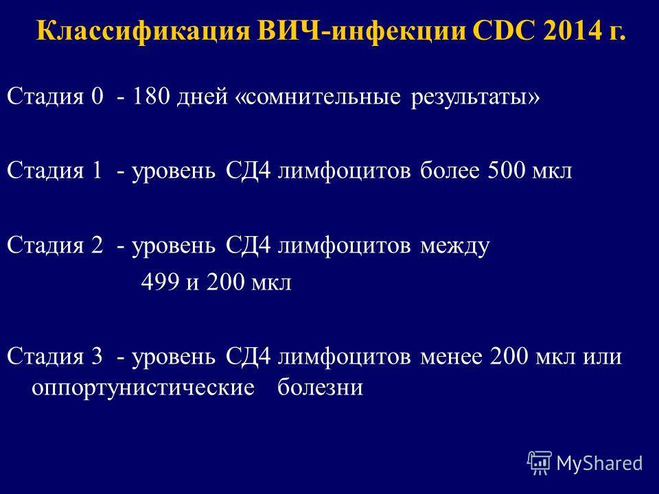Классификация ВИЧ-инфекции CDC 2014 г. Стадия 0 - 180 дней «сомнительные результаты» Стадия 1 - уровень СД4 лимфоцитов более 500 мкл Стадия 2 - уровень СД4 лимфоцитов между 499 и 200 мкл Стадия 3 - уровень СД4 лимфоцитов менее 200 мкл или оппортунист