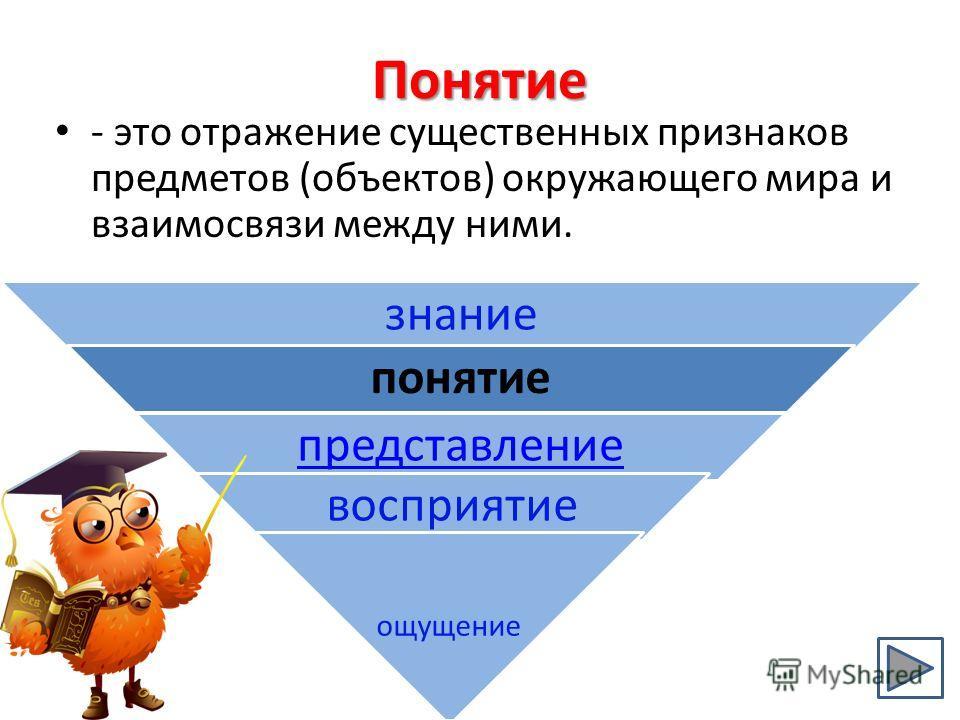 Понятие - это отражение существенных признаков предметов (объектов) окружающего мира и взаимосвязи между ними. знание понятие представление восприятие ощущение