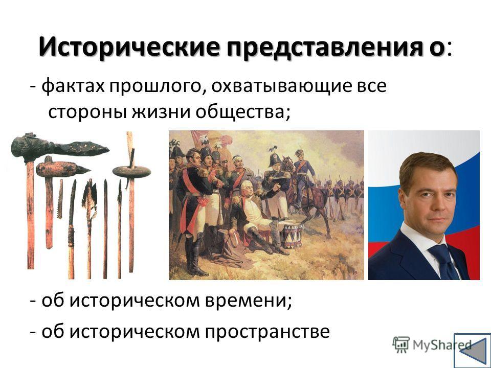Исторические представления о Исторические представления о : - фактах прошлого, охватывающие все стороны жизни общества; - об историческом времени; - об историческом пространстве