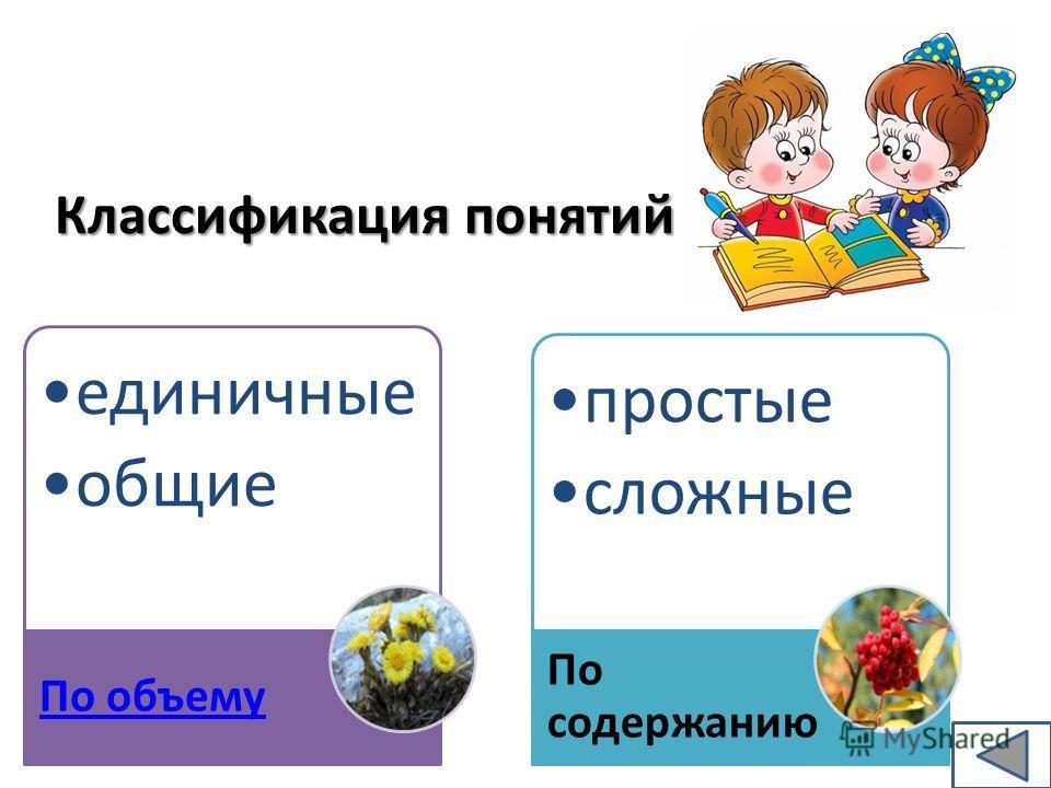 Классификация понятий единичные общие По объему простые сложные По содержанию