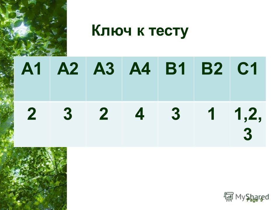 Free Powerpoint Templates Page 9 Ключ к тесту А1А2А3А4В1В2С1 2324311,2, 3