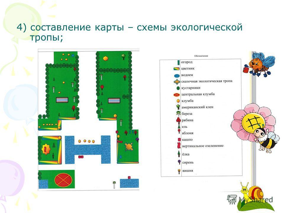 4) составление карты – схемы экологической тропы;