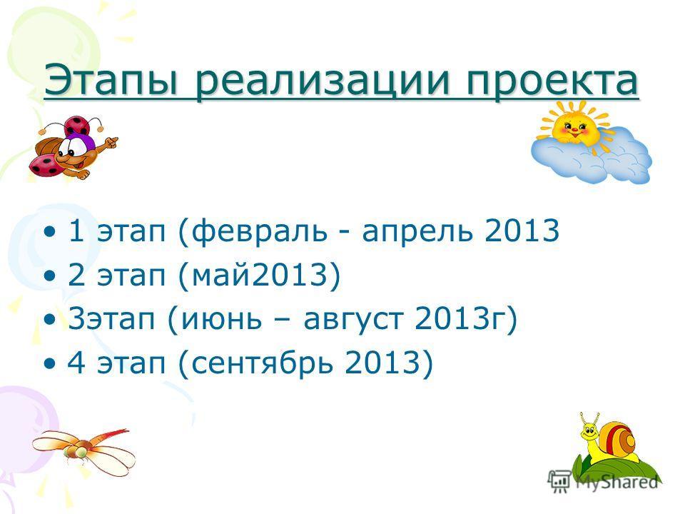 Этапы реализации проекта 1 этап (февраль - апрель 2013 2 этап (май 2013) 3 этап (июнь – август 2013 г) 4 этап (сентябрь 2013)