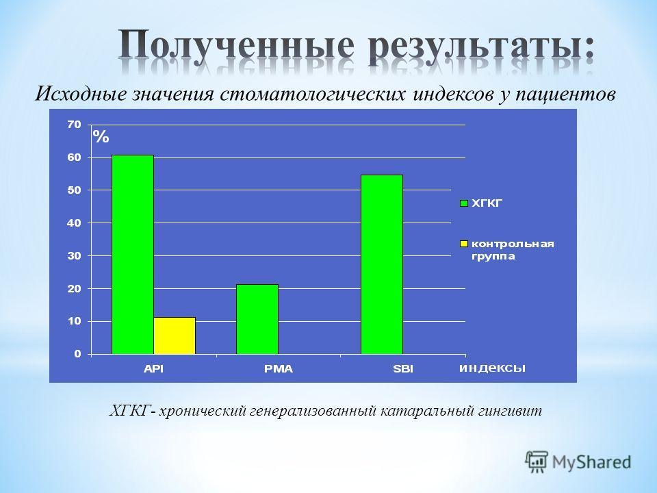 Исходные значения стоматологических индексов у пациентов ХГКГ- хронический генерализованный катаральный гингивит