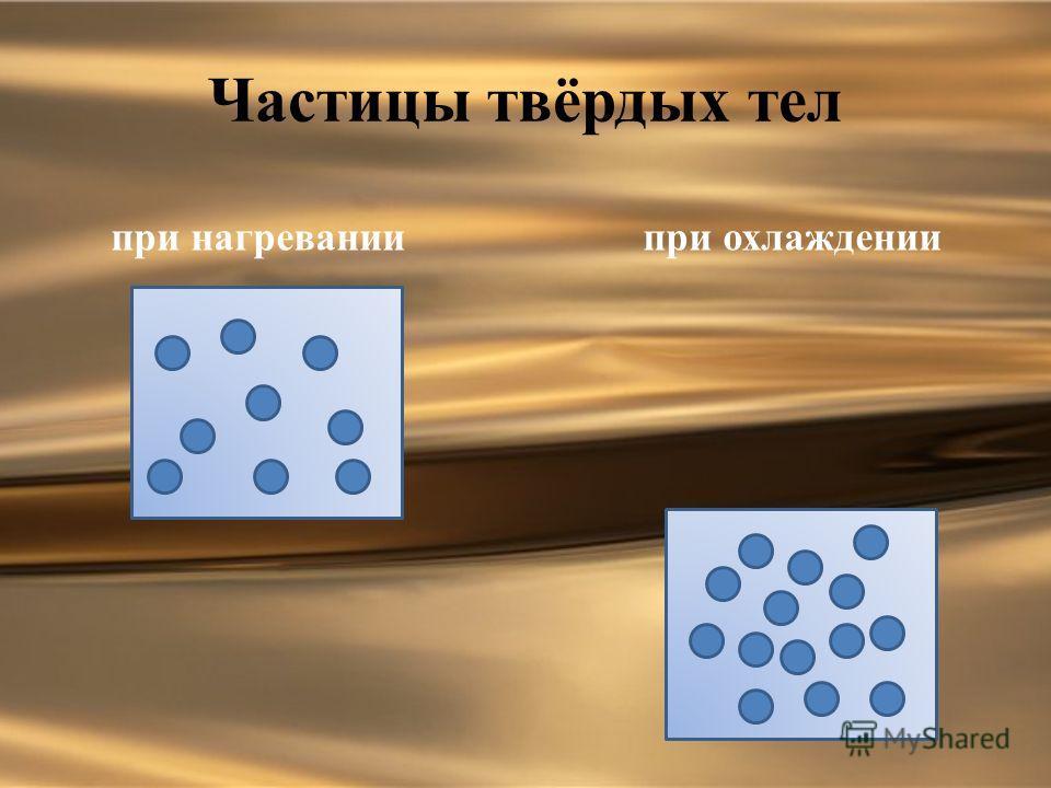 Частицы твёрдых тел при нагревании при охлаждении