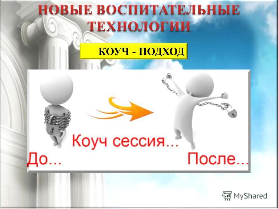 КОУЧ - ПОДХОД