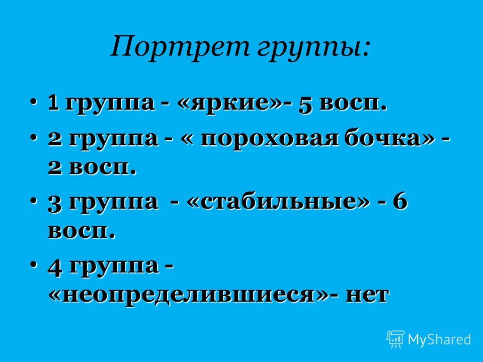 Портрет группы: 1 группа - «яркие»- 5 восп. 1 группа - «яркие»- 5 восп. 2 группа - « пороховая бочка» - 2 восп. 2 группа - « пороховая бочка» - 2 восп. 3 группа - «стабильные» - 6 восп. 3 группа - «стабильные» - 6 восп. 4 группа - «неопределившиеся»-