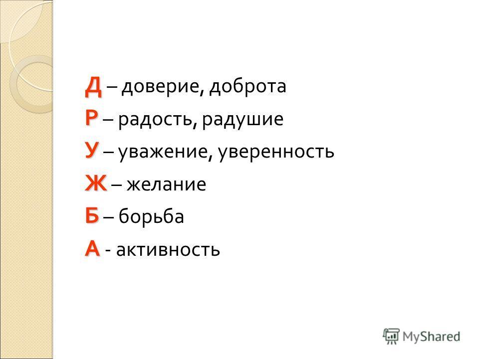 Д Д – доверие, доброта Р Р – радость, радушие У У – уважение, уверенность Ж Ж – желание Б Б – борьба А А - активность