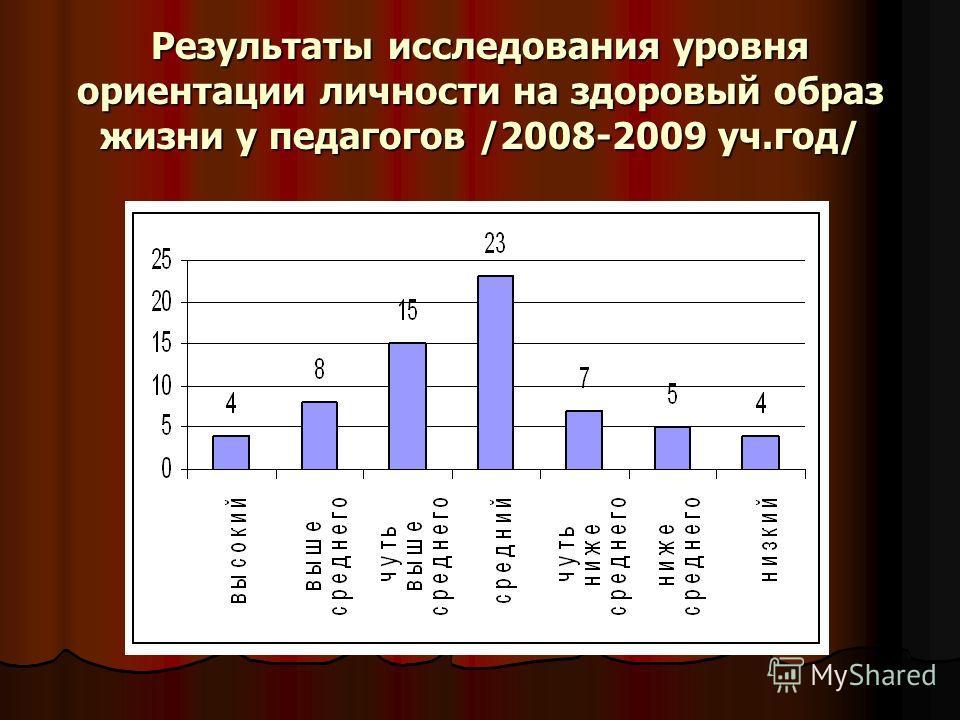 Результаты исследования уровня ориентации личности на здоровый образ жизни у педагогов /2008-2009 уч.год/