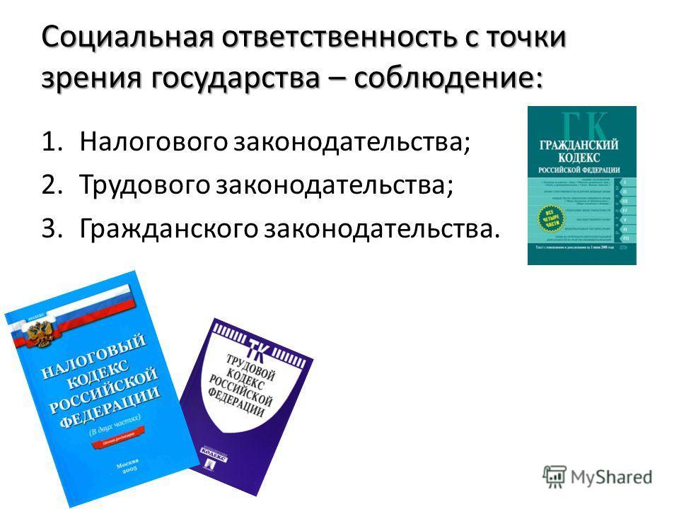 Социальная ответственность с точки зрения государства – соблюдение: 1. Налогового законодательства; 2. Трудового законодательства; 3. Гражданского законодательства.