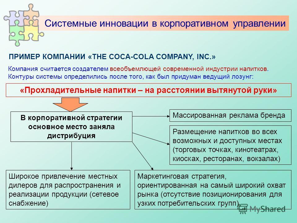 ПРИМЕР КОМПАНИИ «THE COCA-COLA COMPANY, INC.» Компания считается создателем всеобъемлющей современной индустрии напитков. Контуры системы определились после того, как был придуман ведущий лозунг: «Прохладительные напитки – на расстоянии вытянутой рук