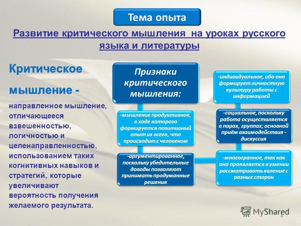 Развитие критического мышления на уроках русского языка и литературы Признаки критического мышления: -мышление продуктивное, в ходе которого формируется позитивный опыт из всего, что происходит с человеком -аргументированное, поскольку убедительные д