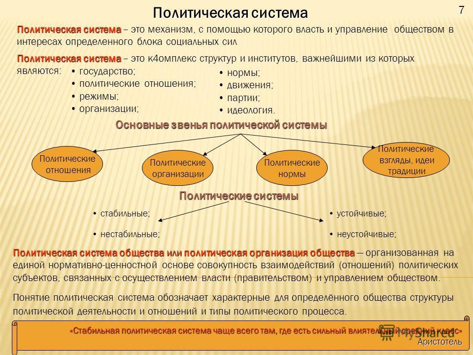 7 Политическая система Политическая система Политическая система – это механизм, с помощью которого власть и управление обществом в интересах определенного блока социальных сил Политическая система Политическая система – это к 4 омплекс структур и ин