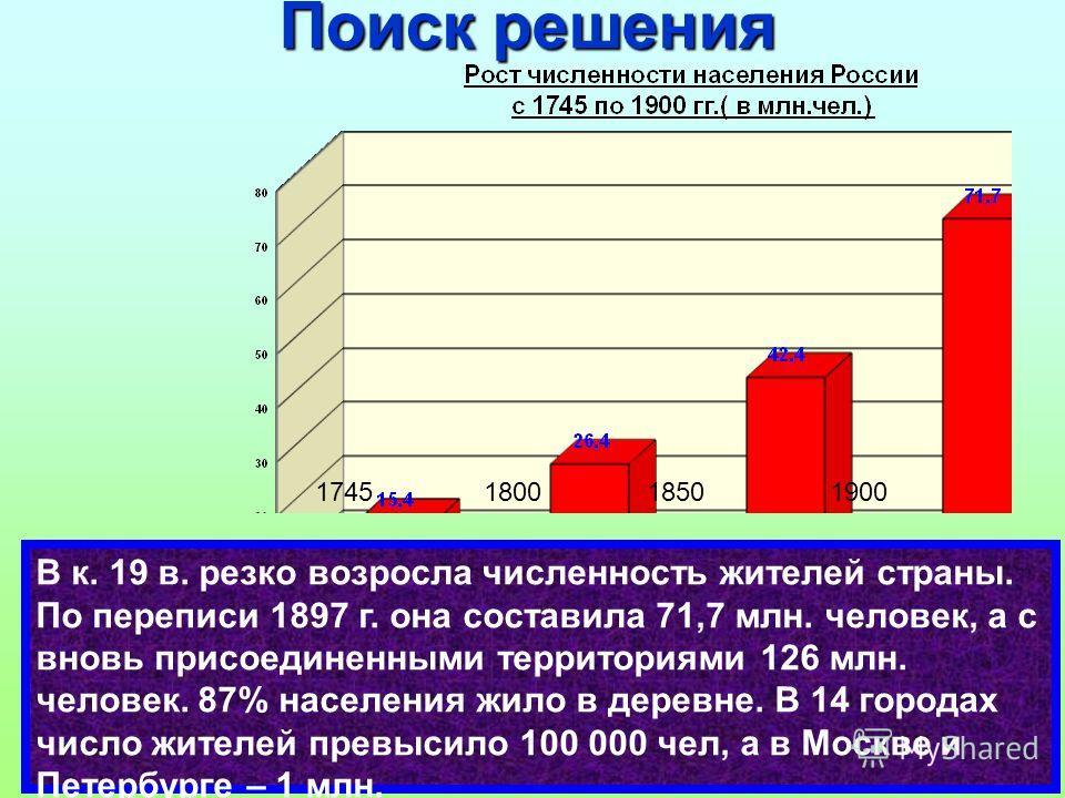 1745180018501900 В к. 19 в. резко возросла численность жителей страны. По переписи 1897 г. она составила 71,7 млн. человек, а с вновь присоединенными территориями 126 млн. человек. 87% населения жило в деревне. В 14 городах число жителей превысило 10