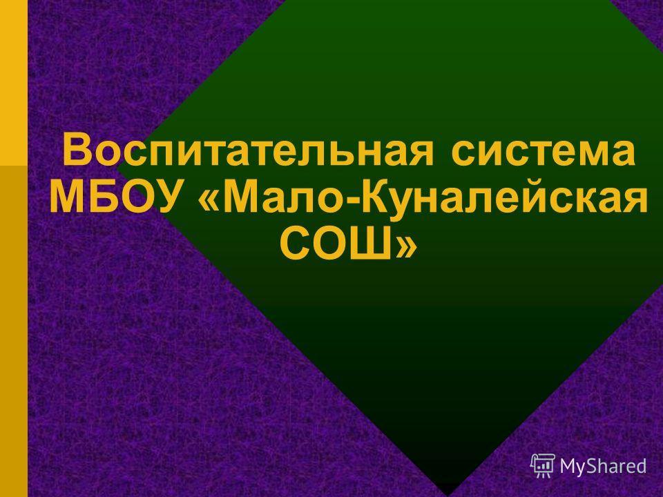 МБОУ «Мало-Куналейская СОШ»