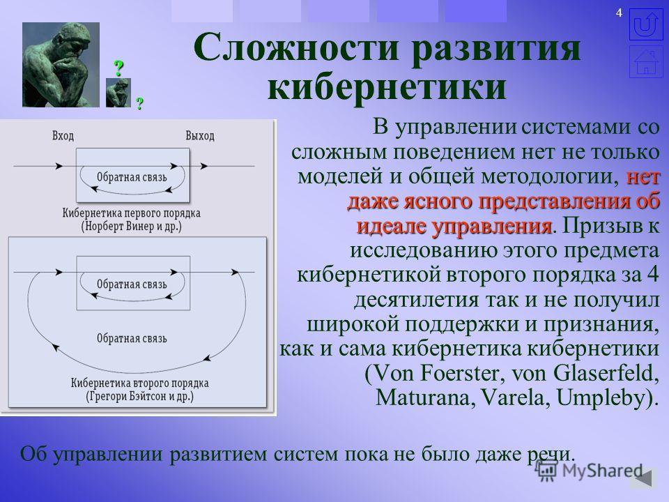 ? ? 4 Сложности развития кибернетики нет даже ясного представления об идеале управления В управлении системами со сложным поведением нет не только моделей и общей методологии, нет даже ясного представления об идеале управления. Призыв к исследованию