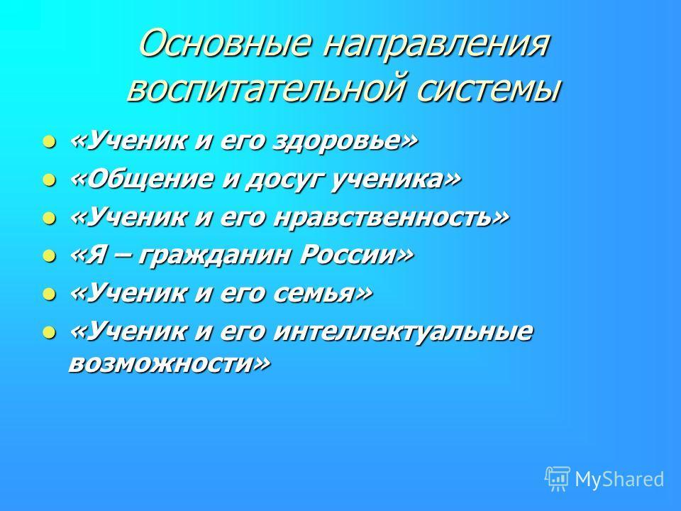 Основные направления воспитательной системы «Ученик и его здоровье» «Ученик и его здоровье» «Общение и досуг ученика» «Общение и досуг ученика» «Ученик и его нравственность» «Ученик и его нравственность» «Я – гражданин России» «Я – гражданин России»