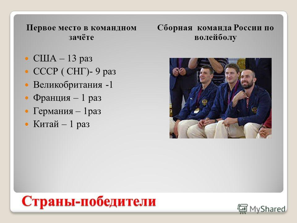 Страны-победители Первое место в командном зачёте Сборная команда России по волейболу США – 13 раз СССР ( СНГ)- 9 раз Великобритания -1 Франция – 1 раз Германия – 1 раз Китай – 1 раз
